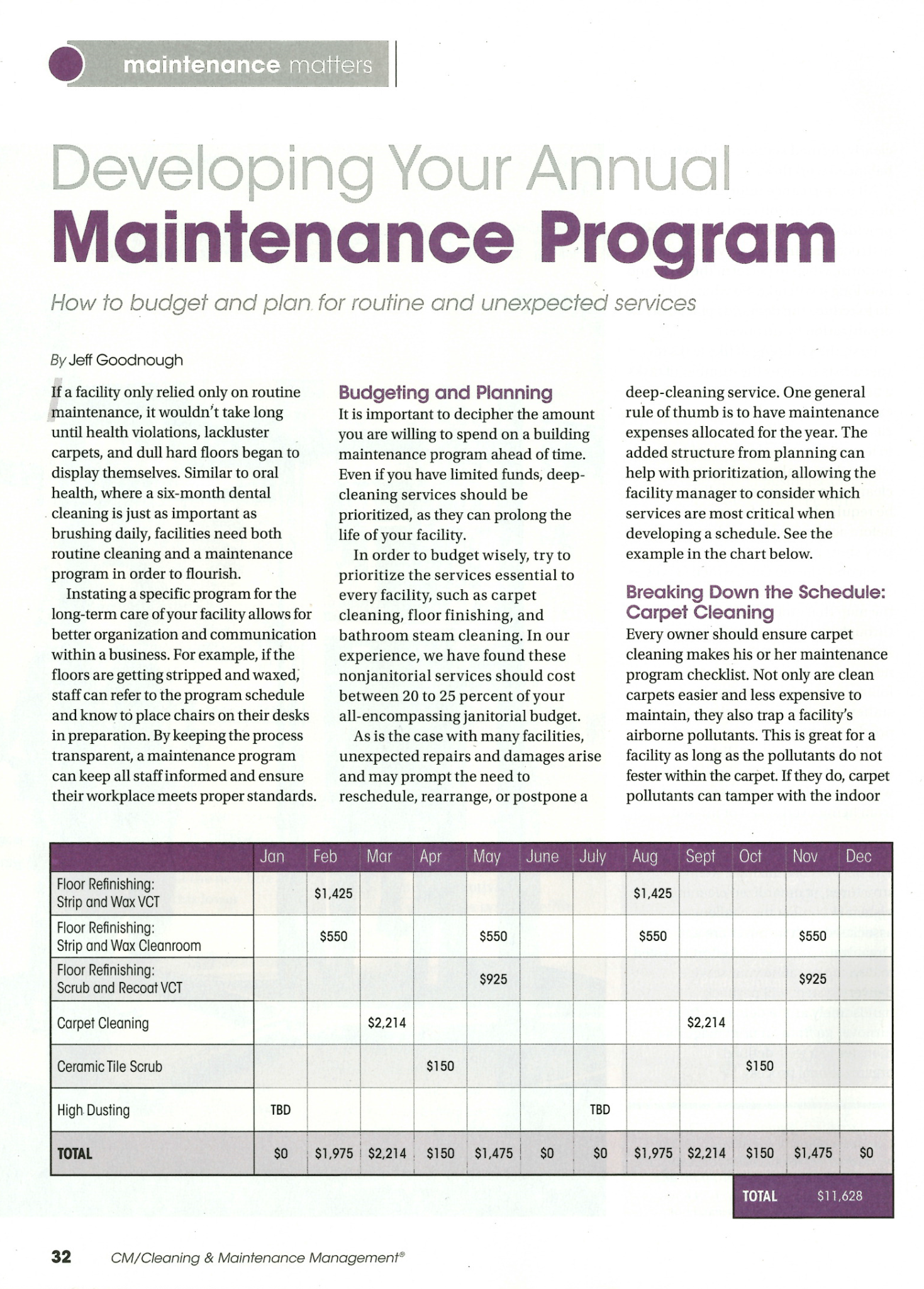 page 1 image Developoing your annual maintenance program